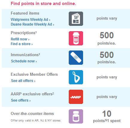 Walgreens Shopping Guide | Stephanie's Savings